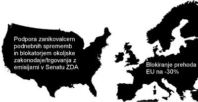 Blokiranje sprememb v ZDA, izgovarjanje na ZDA v EU